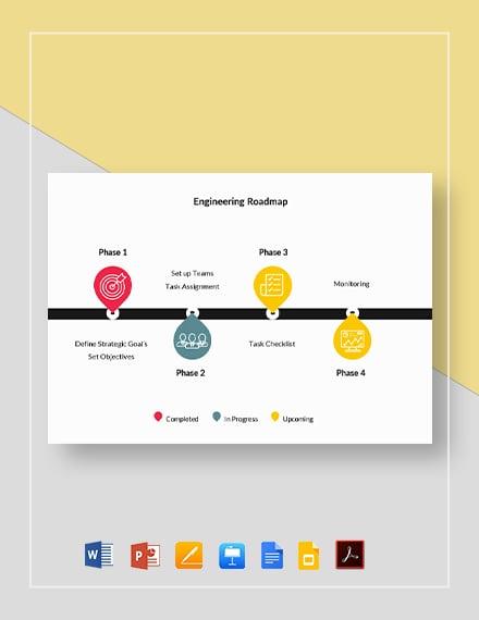 Engineering Roadmap Template
