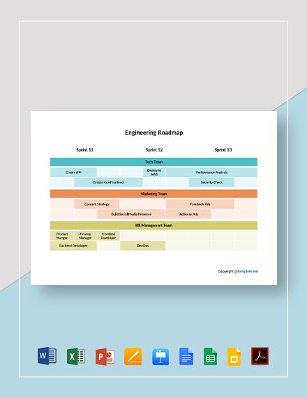 Free Sample Engineering Roadmap Template