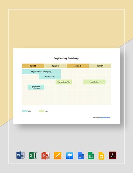 Free Simple Engineering Roadmap Template
