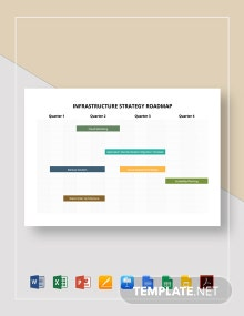 Infrastructure Strategy Roadmap Template
