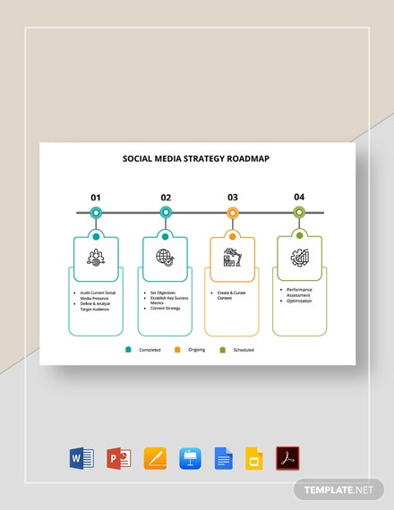 Social Media Strategy Roadmap Template