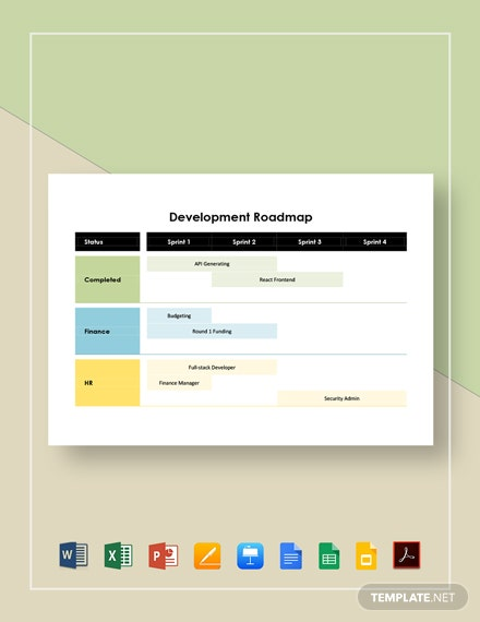 Free Sample Development Roadmap Template