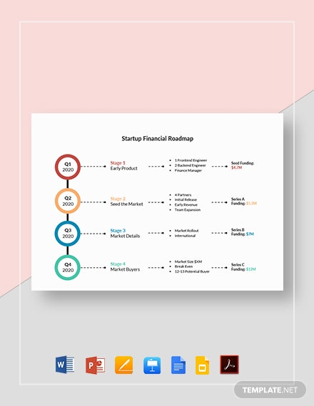 personal financial roadmap