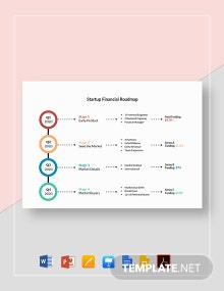 Startup Financial Roadmap Template