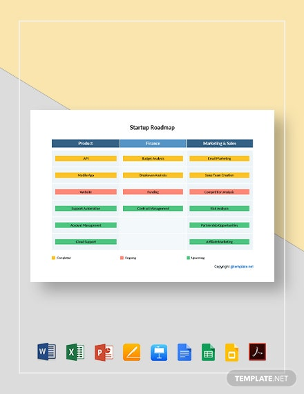 Free Sample Startup Roadmap Template