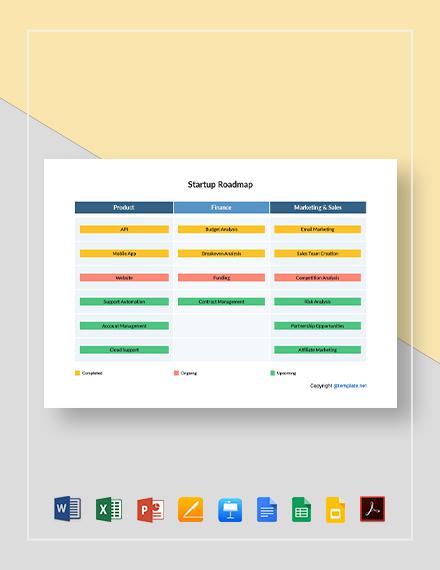 Sample Startup Roadmap Template