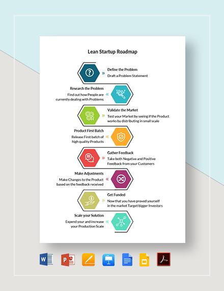 Lean Startup Roadmap Template