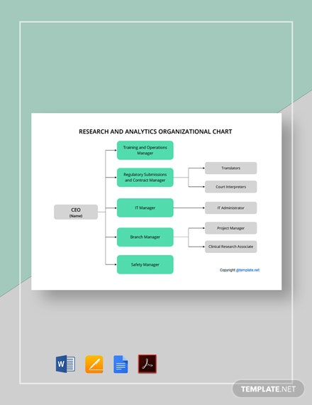 Free Research & Analytics Organizational Chart Template