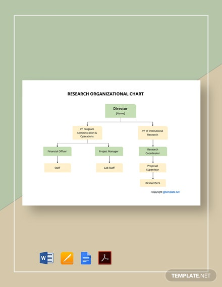 Free Research Organizational Chart Template