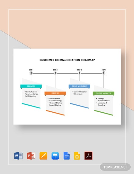 Customer Communication Roadmap Template