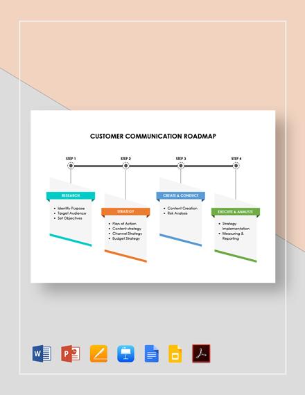 Customer Communication Roadmap Template