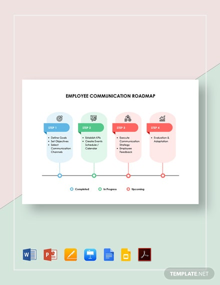 Employee Communication Roadmap Template
