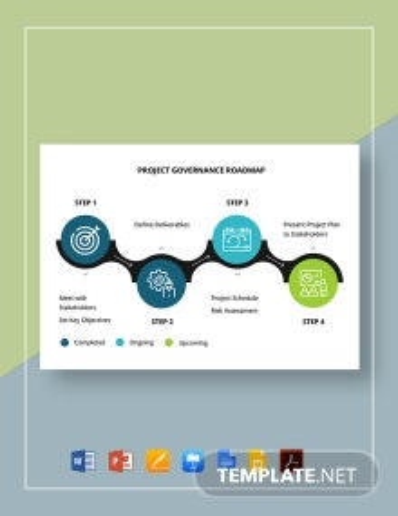 Project Governance Roadmap Template