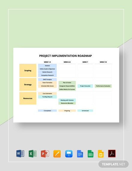 Project Implementation Roadmap Template