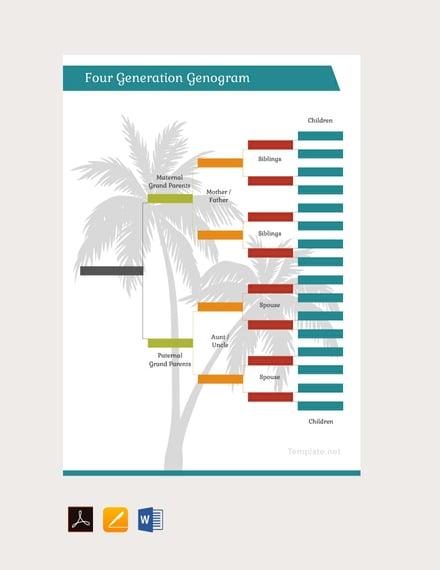 FreeFourGenerationGenogramTemplate