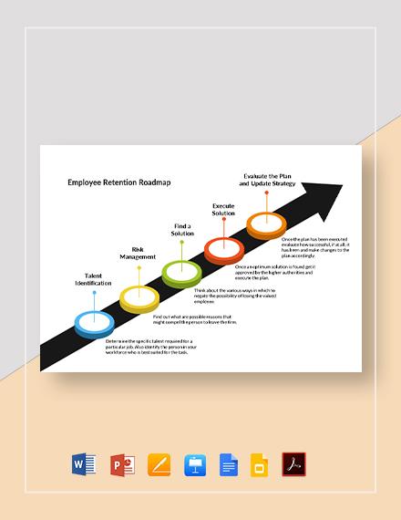 Employee Retention Roadmap Template