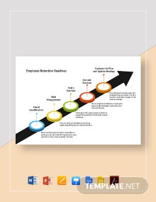 Employee Retention Roadmap Template
