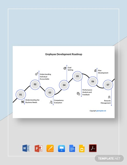 Free Sample Employee Development Roadmap Template
