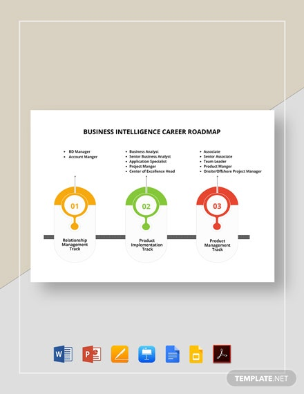 Business Intelligence Career Roadmap Template
