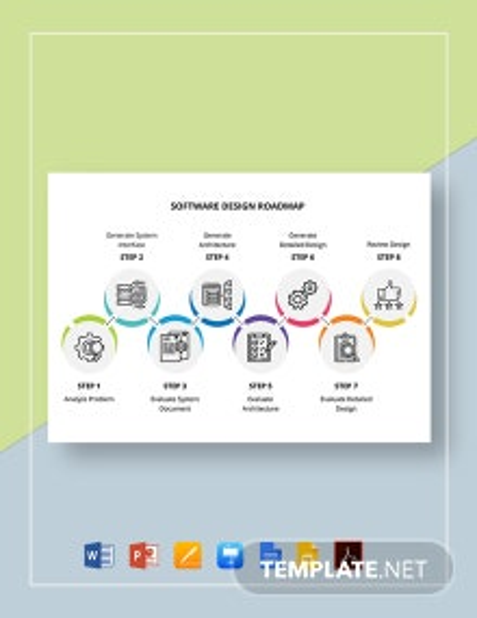 Software Design Roadmap Template