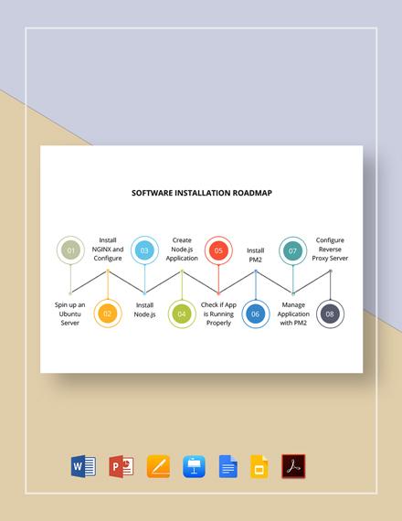 Software Installation Roadmap Template