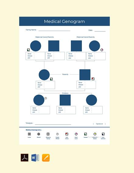 Free Medical Genogram Template