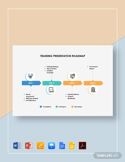 Training Presentation Roadmap Template