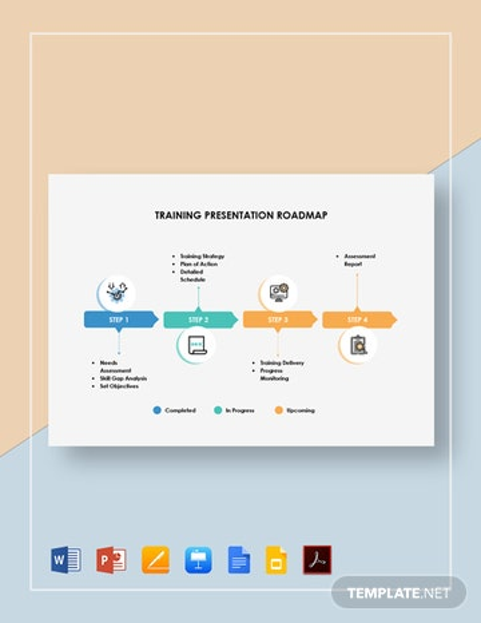 Training Presentation Roadmap Template