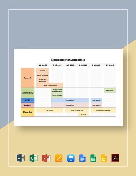 Ecommerce Startup Roadmap Template