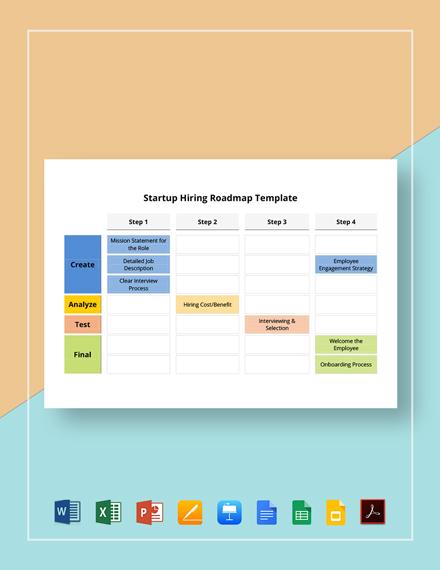 Startup Hiring Roadmap Template