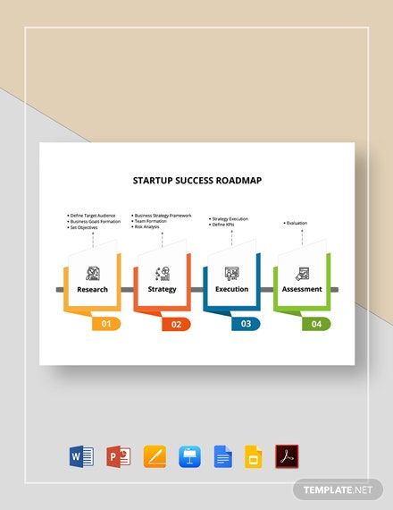 Startup Success Roadmap Template