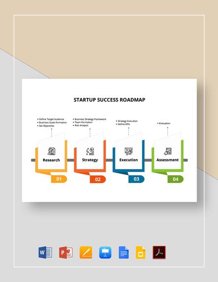 Startup Success Roadmap Template