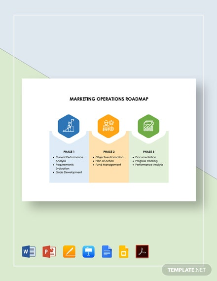 Marketing Operations Roadmap Template