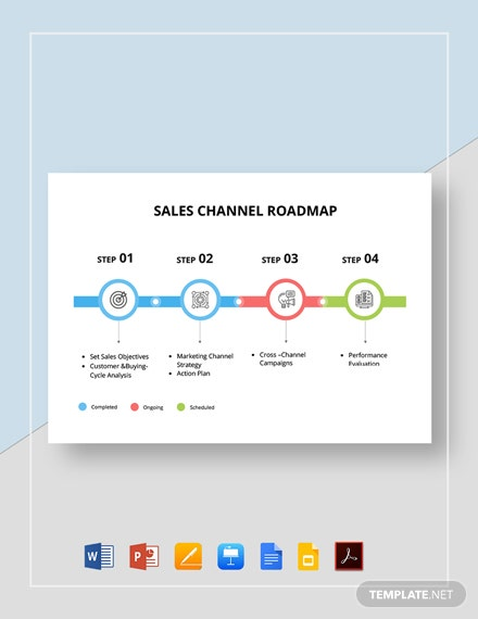 Sales Channel Roadmap Template