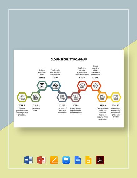 Cloud Security Roadmap Template