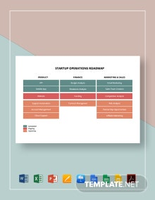 Startup Operations Roadmap Template
