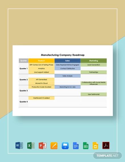 Manufacturing Company Roadmap Template