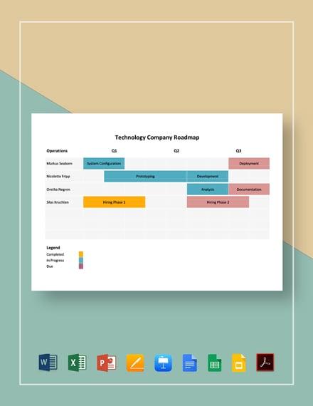 Technology Company Roadmap Template