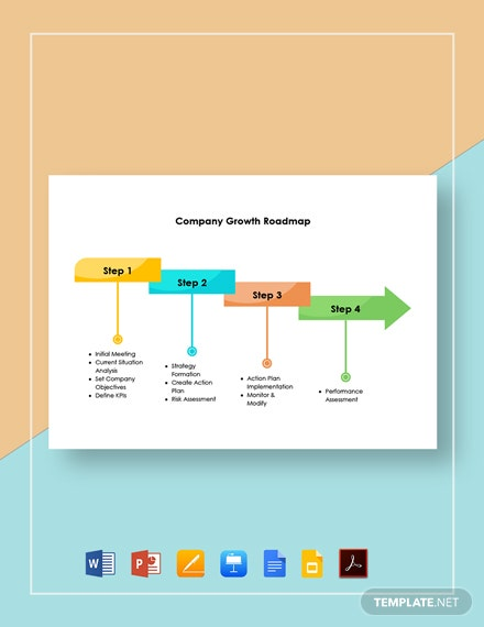 Company Growth Roadmap Template