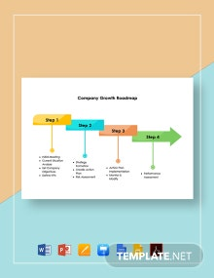 Company Growth Roadmap Template