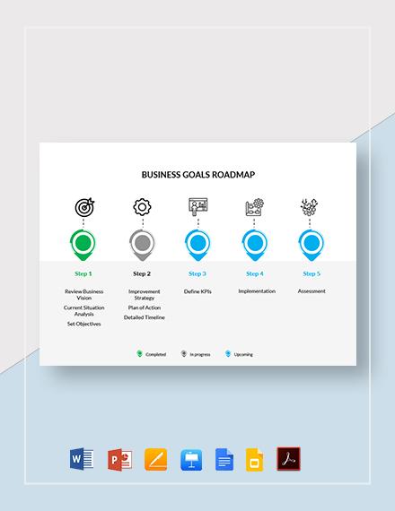 Business Goals Roadmap Template