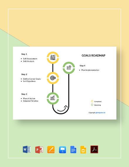 Free Sample Goals Roadmap Template