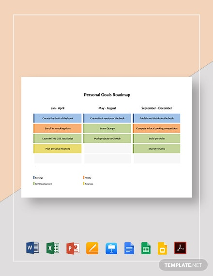 Free Sample Personal Goals Roadmap Template