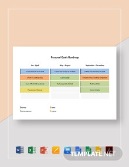 Free Sample Personal Goals Roadmap Template