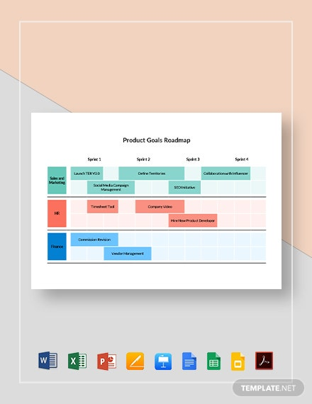 Product Goals Roadmap Template