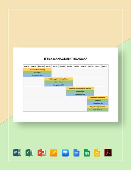 IT Risk Management Roadmap Template