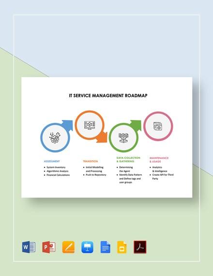 IT Service Management Roadmap Template