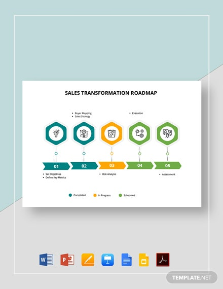 Sales Transformation Roadmap Template
