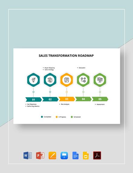 Sales Transformation Roadmap Template
