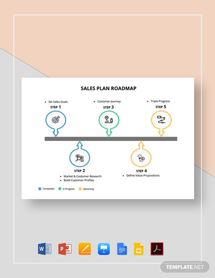 Sales Plan Roadmap Template